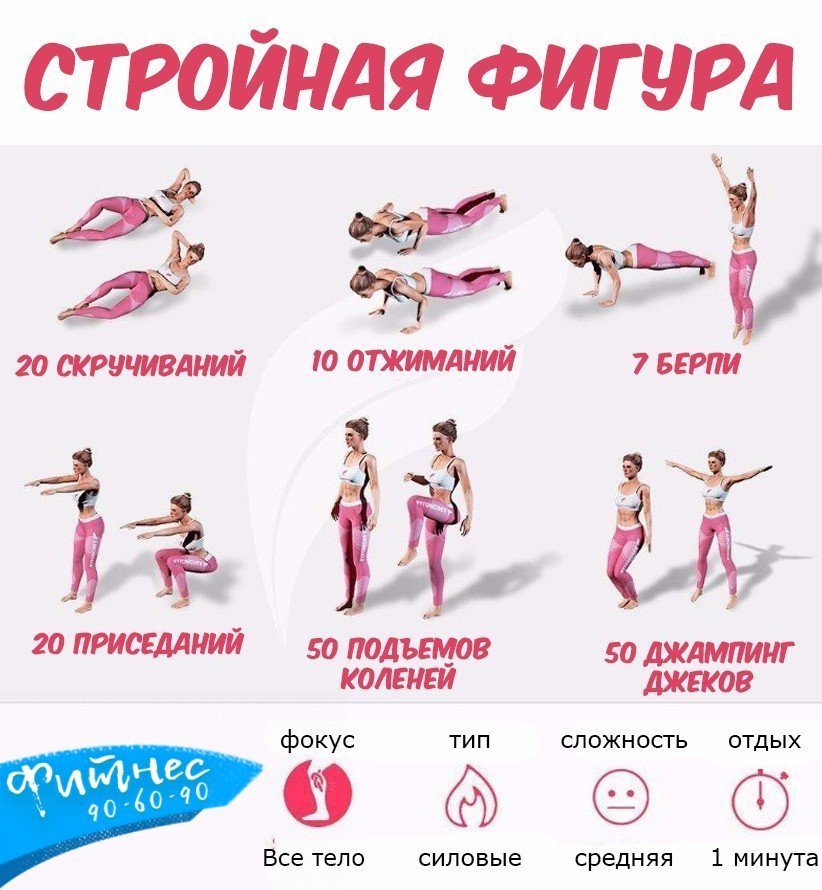Интенсивный Курс Упражнений Для Похудения. Тренировки для похудения дома без прыжков и без инвентаря (для девушек): план на 3 дня