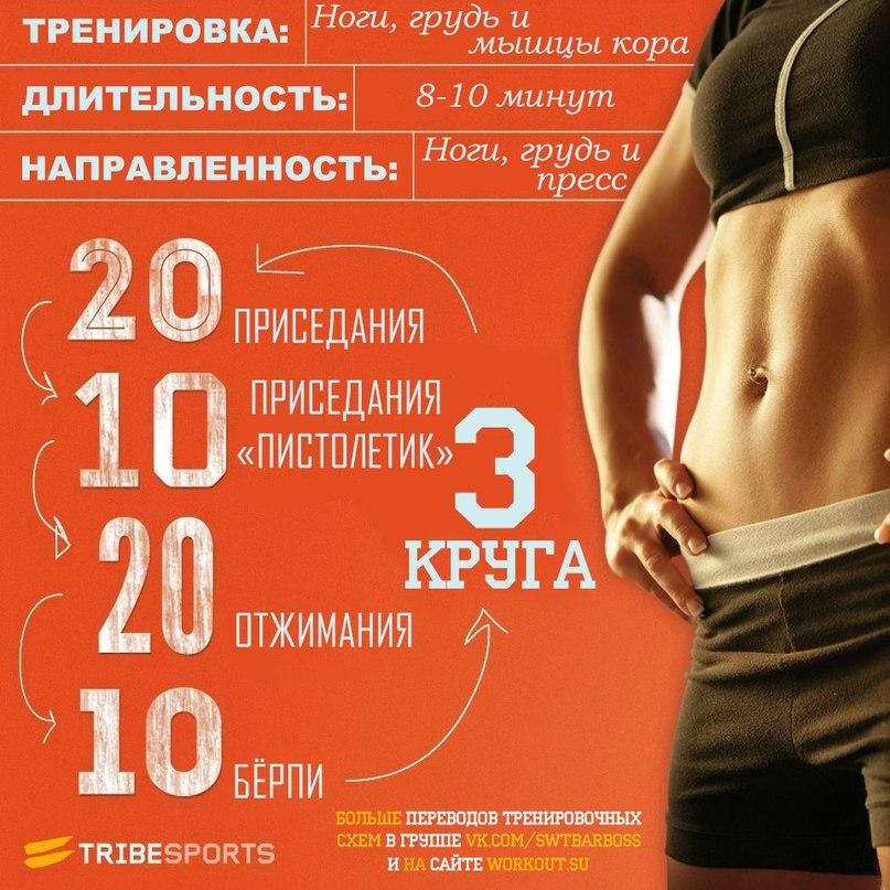 Программы спорта для похудения