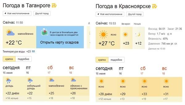 Какая погода в таганроге